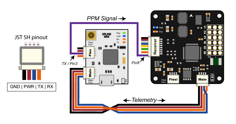 Pleasing Cc3D Bluetooth Wiring Diagram Wiring Diagram Wiring Cloud Oideiuggs Outletorg